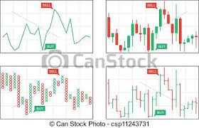 Four Types Of Business Charts
