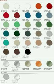 Standing Seam Roof Color Chart How To Choose The Right Metal Roofing Color Buyers Guide