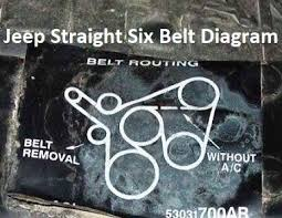 Serpentine Belt Conversion Chart Solve The Jeep Serpentine Belt Problem Once And For All