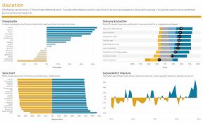 Power Bi Time Chart Financial Times Visual Vocabulary Power Bi Edition Some