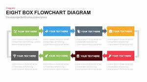 Workflow Chart Template Powerpoint 8 Box Flow Chart Diagram Template For Powerpoint And Keynote