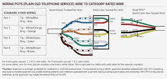 phone jack wiring colors wiring diagram mega besides rj11 connector 4 further rj45 rj11 telephone jack wiring earphone jack wire color code phone