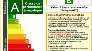 Maison Classe Energie Avie Home Calcul Energetique Newsindoco Prima D