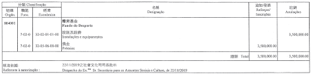 Imprensa Oficial - Extractos de Despachos