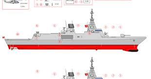 Cruiser » nuclear guided missile cruiser. Turkish Navy Shipbucket Tf 2000 Donanma Gemi Helikopter
