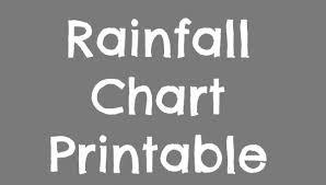 Free Rainfall Chart Printable The Homeschool Scientist