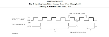 how to bypass a mazda 626 1998 model immorbalizer Immobilizer Wiring Diagram Immobilizer Wiring Diagram #72 omega immobilizer wiring diagram