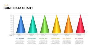 Cone Chart Data Powerpoint Template Slidebazaar