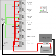 wiring diagram v switch panel wiring image 12 volt boat wiring diagram wiring diagram and hernes on wiring diagram 12v switch panel