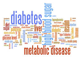 Learn About Diabetes Cdc