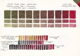 Artist Colour Mixing Chart Watercolour Mixing Charts Jane Blundell Artist