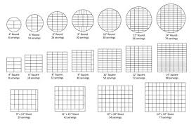 19 Veracious Cake Portion Size Chart