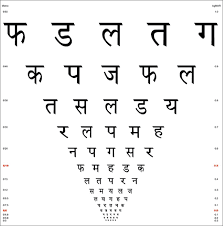 Relationship Chart In Hindi A Standardized Logarithm Of The Minimum Angle Of Resolution