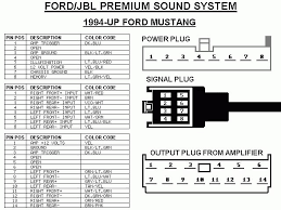 ford taurus 2006 radio wiring diagram wiring diagram ford explorer radio wiring diagram 1996 wire