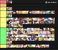 Smash Ultimate Matchup Chart Mvds Snake Matchup Chart Shimi Games