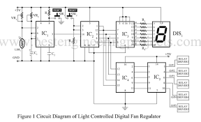 Fan And Light Remote Control Circuit 28 Ceiling Fan Regulator Circuit Diagram Wiring