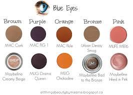 green eyes clipart eye makeup 12 blue the best