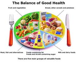 Diabetes Food Groups Chart Type 2 Diabetes Medication Chart Online Uncontrolled Type 1
