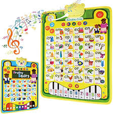 In montessori classrooms, the sounds are first taught in lower case because most text writing is done this way. Amazon Com Phonics Talking Poster Alphabet Abc Double Sided Chart For Wall Preschool Musical Learning Play Mat Teach Phoneme Sounds Colors Numbers Educational Toy To Jumpstart Your Child S Reading Toys