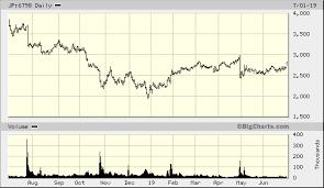 Smk Corp Jp 6798 Quick Chart Tks Jp 6798 Smk Corp