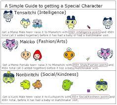 Tamagotchi V4 Growth Chart Tama Zone