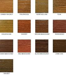 Mahogany Stain Color Chart Mahogany Stain Color Thewerx Co
