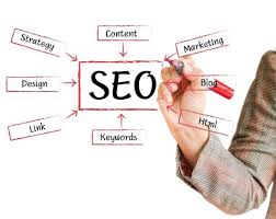 Opening for SEO exec in Bengaluru
