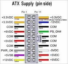 converting computer atx power supply to lab bench power supply pc power color code google search · connector diagrampin