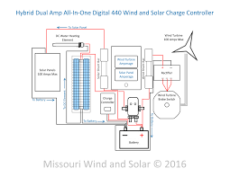 hybrid dual amp all in one 440 wind and solar charge controller programming the charge controller · suggested wiring diagram
