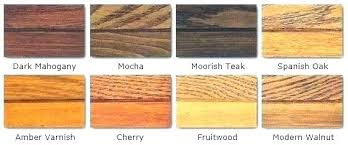 Wood Stain Comparison Chart Interior Wood Stain Colors Brickandwillow Co