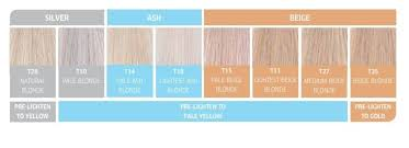 use wella color charm toner