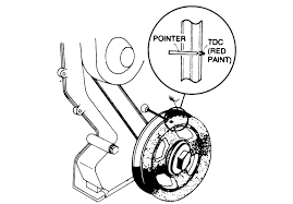 ignition timing Innova Timing Mark 1 timing marks 8r c and 18r c engines innova timing mark
