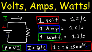 Hz To Watts Conversion Chart Volts Amps Watts Explained