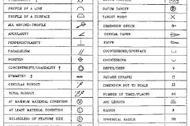 hvac ductwork drawing symbols hvac floor plan friv games mechanical engineering drawing symbols chart