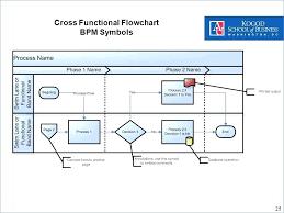 Ppt Flowchart Template Flowchart Template Flow Chart Powerpoint Templates Ppt Danielmelo Info