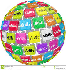 Another Word For Work Experience Skills Word On Sphere Ball Required Experience Job Career Stock
