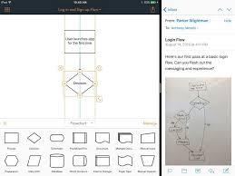 Best Flow Chart App Best Ipad Flowchart App Lucidchart Ios Review