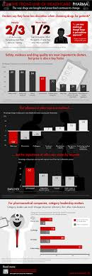 case interview company frontline of healthcare pharma infographic 165x478