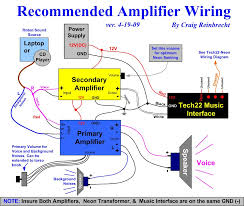 updated neon wiring diagram my b9 experience 4 channel amp wiring diagram at Wiring Diagram For Amp