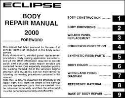 2000 mitsubishi eclipse wiring diagram 2000 Mitsubishi Eclipse Fuse Box for a 2000 eclipse fuse diagram 2000 mitsubishi eclipse fuse box diagram