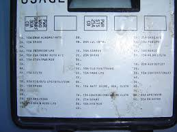 buick lesabre fuse box diagram wiring diagrams best buick lesabre questions 1992 buick lesabre fuse box diagram cargurus 2000 buick lesabre fuse box diagram buick lesabre fuse box diagram