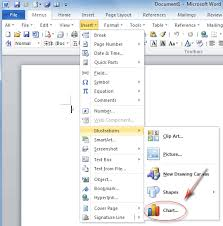 Where Is Charting In Microsoft Office 2007 2010 2013 And 365