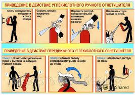 Реферат Методы и средства тушения пожаров Первичные средства  Заключение