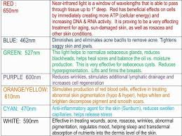 Led Light Therapy Color Chart Image Result For Led Light Therapy Color Chart Colour
