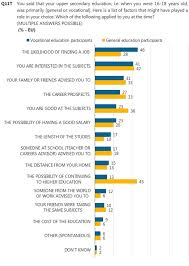 Vocational Careers List What Are The Reasons For Choosing Vet As An Educational Path