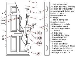 door jamb diagram. Technical Drawings Of Titan Steel Door Jamb Diagram