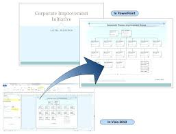 Visio Organisation Chart Template Visio 2010 Org Chart Wizard Colloque Info