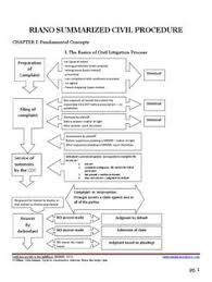40 Best Civil Procedure Flowcharts Images In 2019 Civil