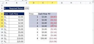 Discounted Cash Flow Excel Step Aakaksatop Club