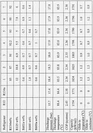 R134 Conversion Chart R12 To R134a Pressure Conversion Chart Best Picture Of